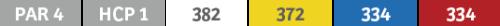 Loch 05 Daten