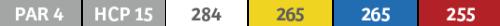 Loch 09 Daten
